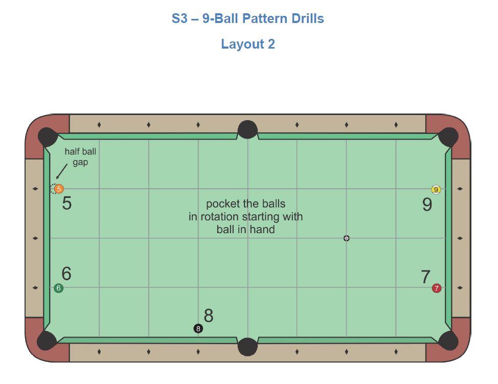 9Ball layout.JPG