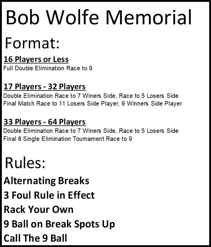 BobWolfeFormat-Rules8-7-21.jpg