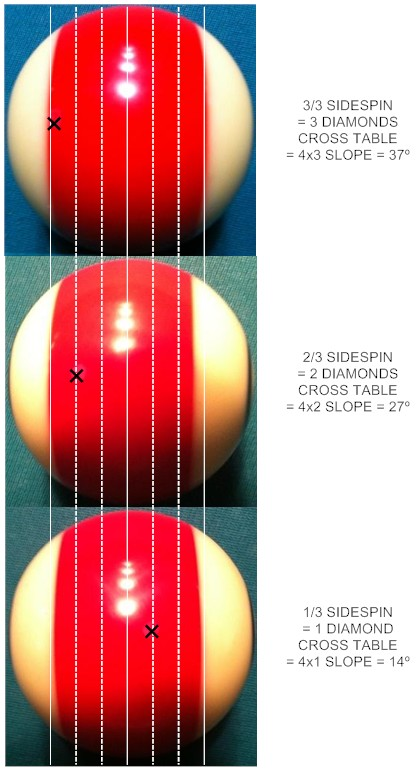 calibrating sidespin.jpg