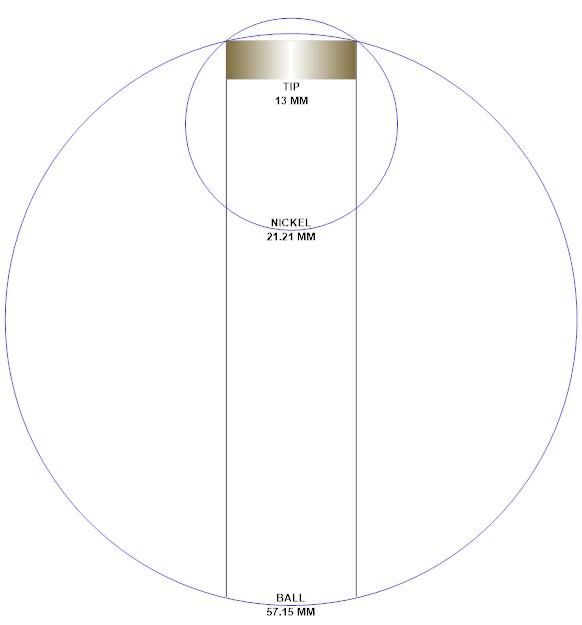 nickel vs ball.jpg