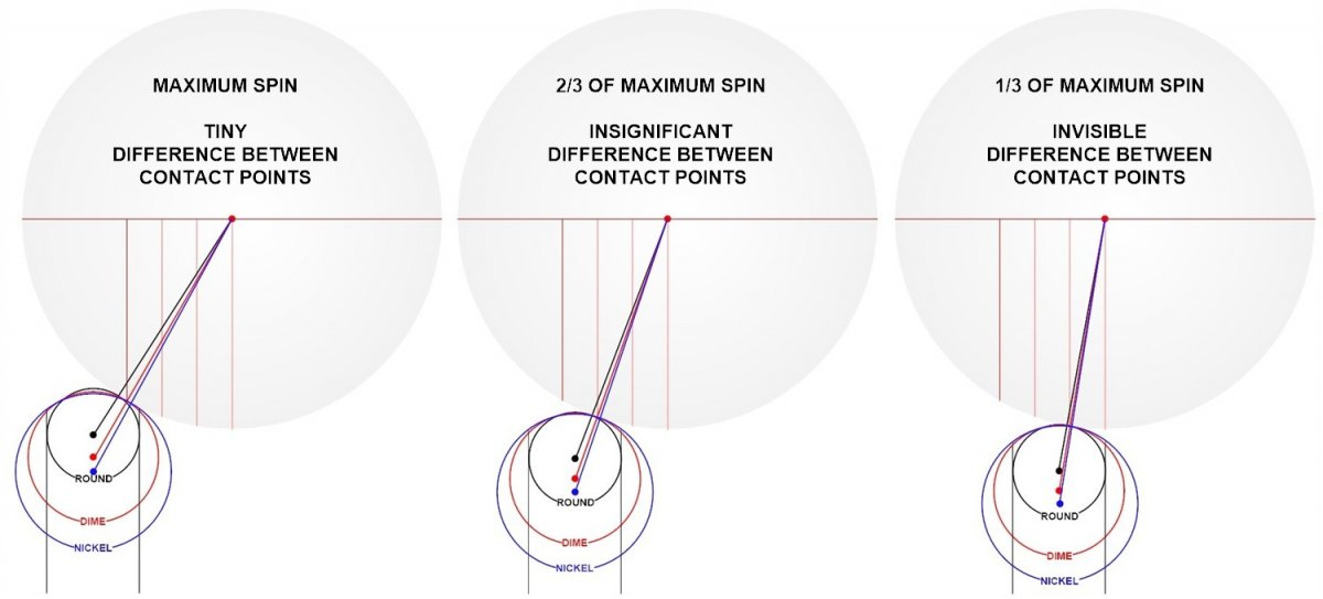 Tip Curvature and Contact Points.jpg