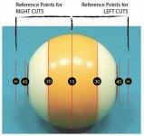 Perception References.jpg