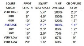 Squirt Angle-Percent Differences.JPG