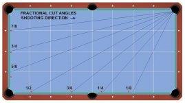 Fractions Practice Lines.jpg