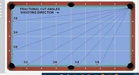 patricks fractional lines.jpg